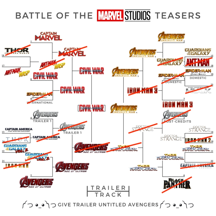 MarvelTeaserBattle_ROUND5.jpeg